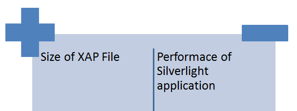 What is XAP file in Silverlight? – Dhananjay Kumar