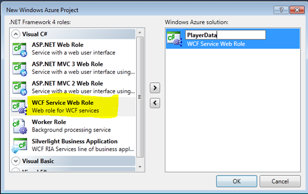 How to create WCF REST Service and host in Windows Azure – Dhananjay