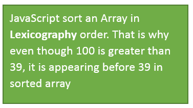 Sorting of JavaScript Array