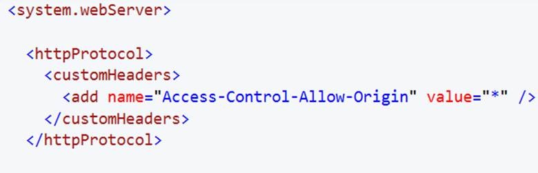 Solved Access-Control-Allow-Origin Error in WCF REST Service